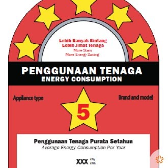 What is an energy efficient label | Learn energy efficiency