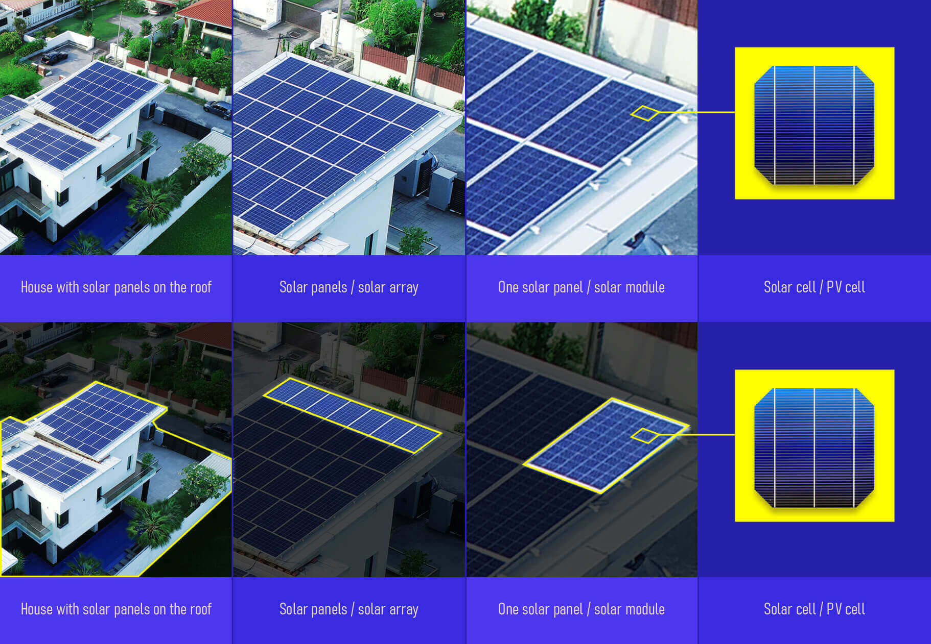 what are solar panels - solar panel terminology