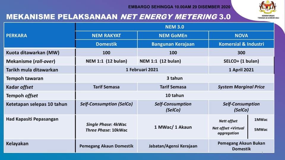 net-energy-metering-3-nem-3-solar-4